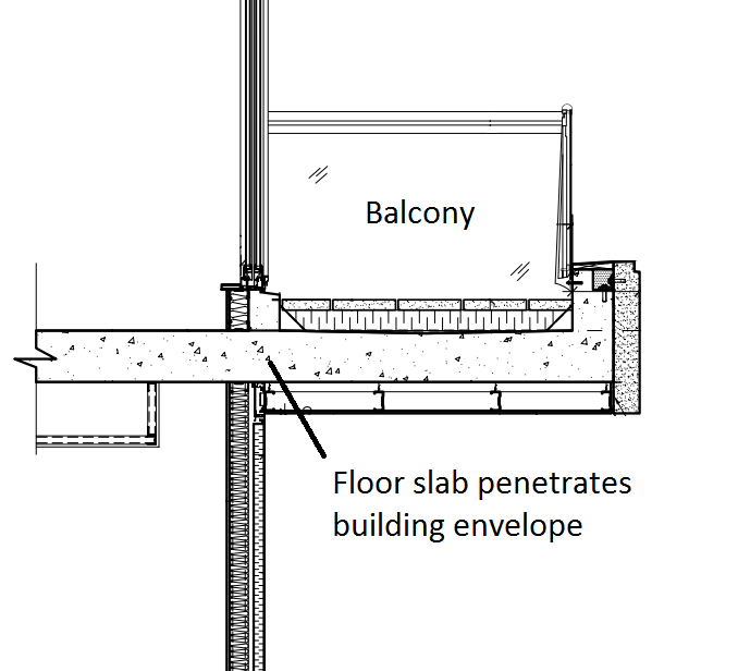 Thermal Breaks In Balconies Arborus Efficiency Journal
