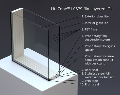 LiteZone film layered IGU